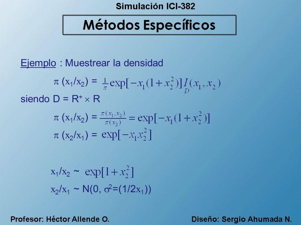 Métodos Específicos Ejemplo : Muestrear la densidad  (x1/x2) =