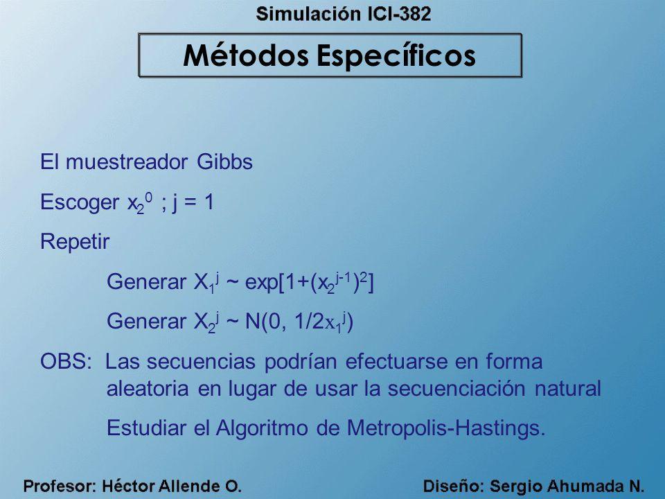 Métodos Específicos El muestreador Gibbs Escoger x20 ; j = 1 Repetir
