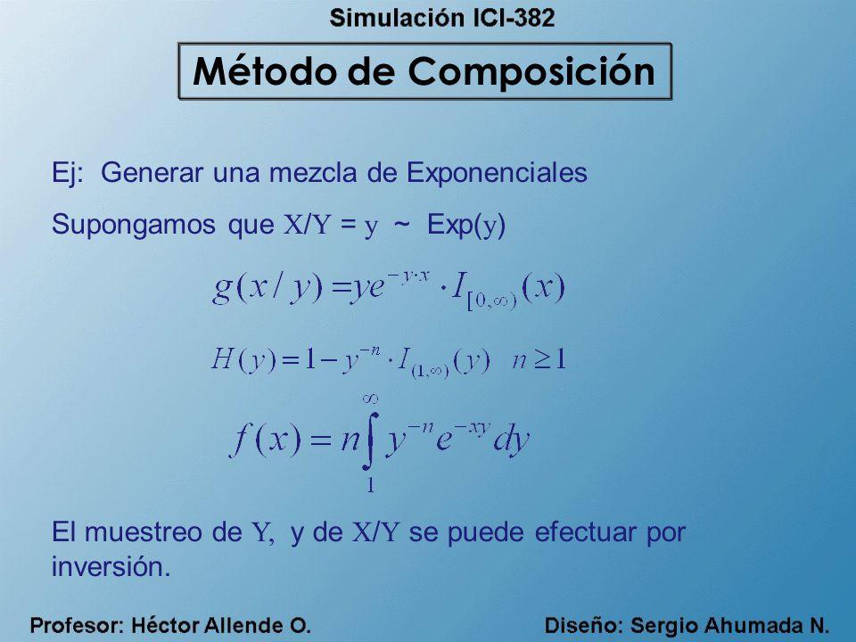 Método de Composición Ej: Generar una mezcla de Exponenciales