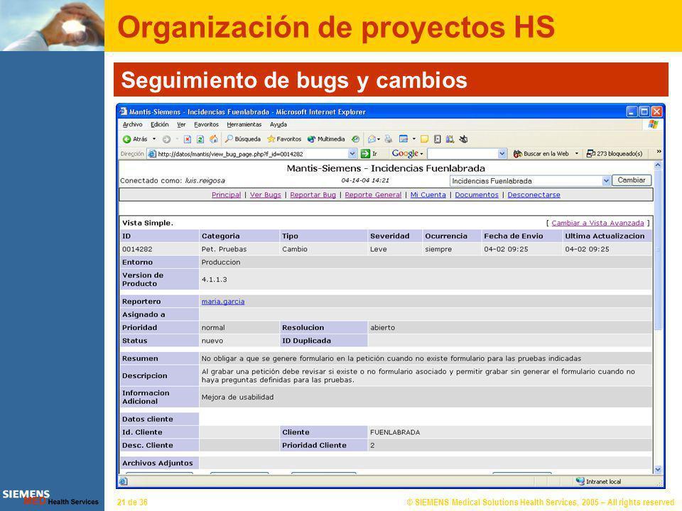 BORRADOR - SIEMENS MED HS Organización
