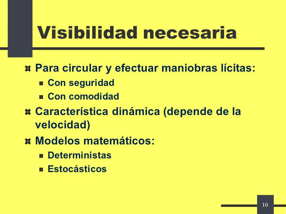Visibilidad necesaria