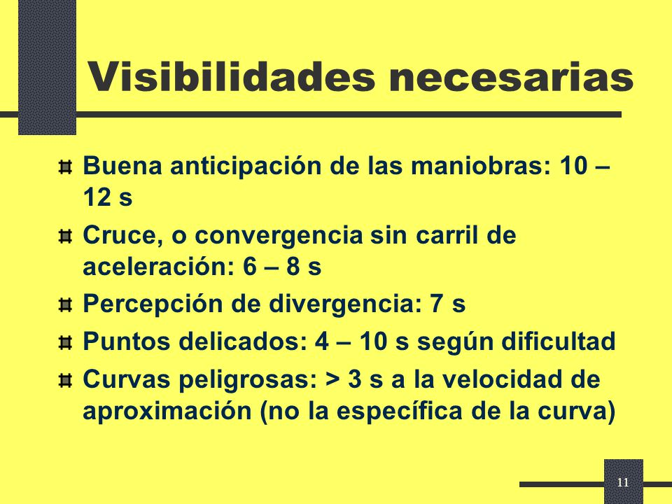 Visibilidades necesarias