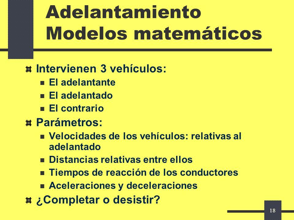 Adelantamiento Modelos matemáticos