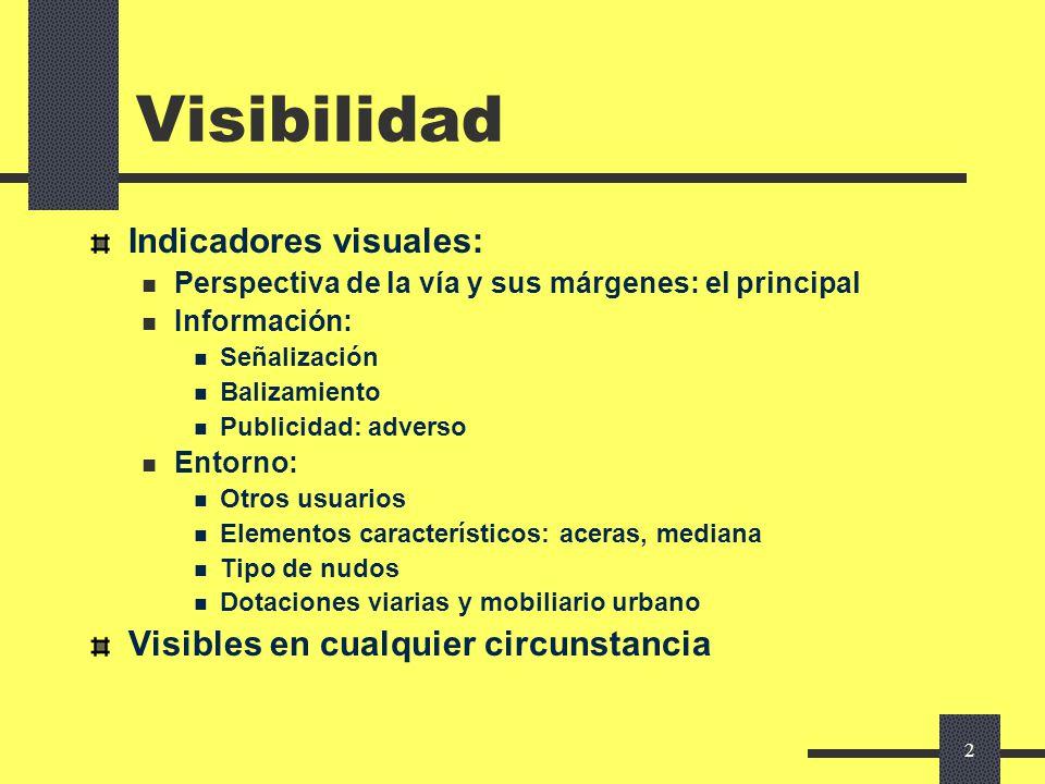 Visibilidad Indicadores visuales: Visibles en cualquier circunstancia