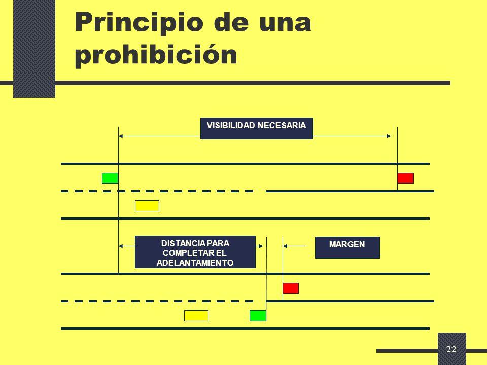 Principio de una prohibición