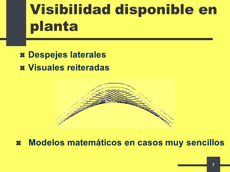 Visibilidad disponible en planta