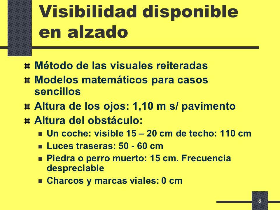 Visibilidad disponible en alzado