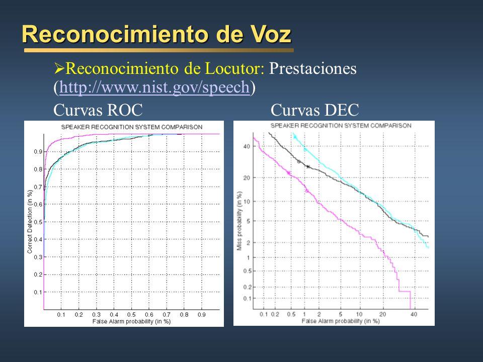 Reconocimiento de Voz Curvas ROC Curvas DEC