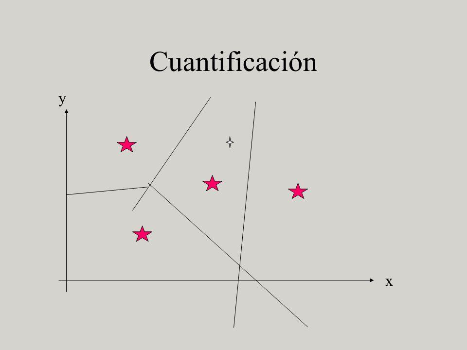 Cuantificación y x