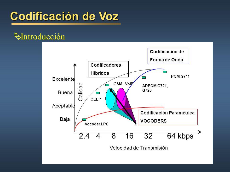 Codificación de Voz Introducción 2.4 4 8 16 32 64 kbps Calidad