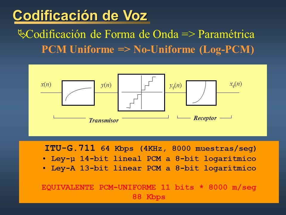 Codificación de Voz Codificación de Forma de Onda => Paramétrica