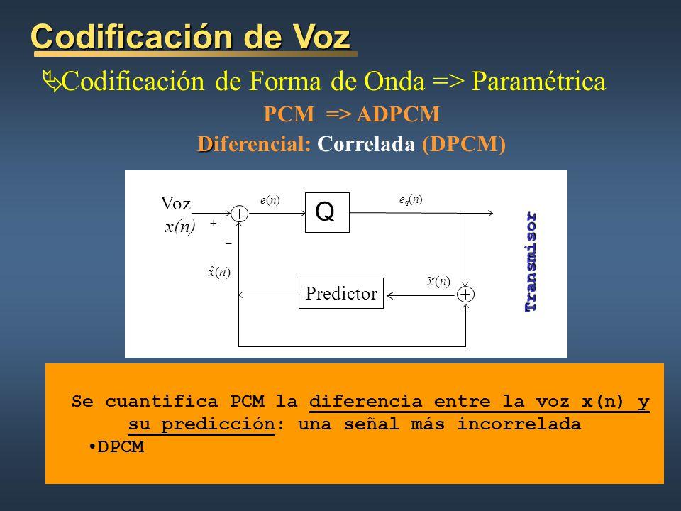 Diferencial: Correlada (DPCM)