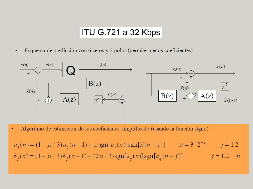 Q ITU G.721 a 32 Kbps A(z) B(z) A(z) B(z) z z