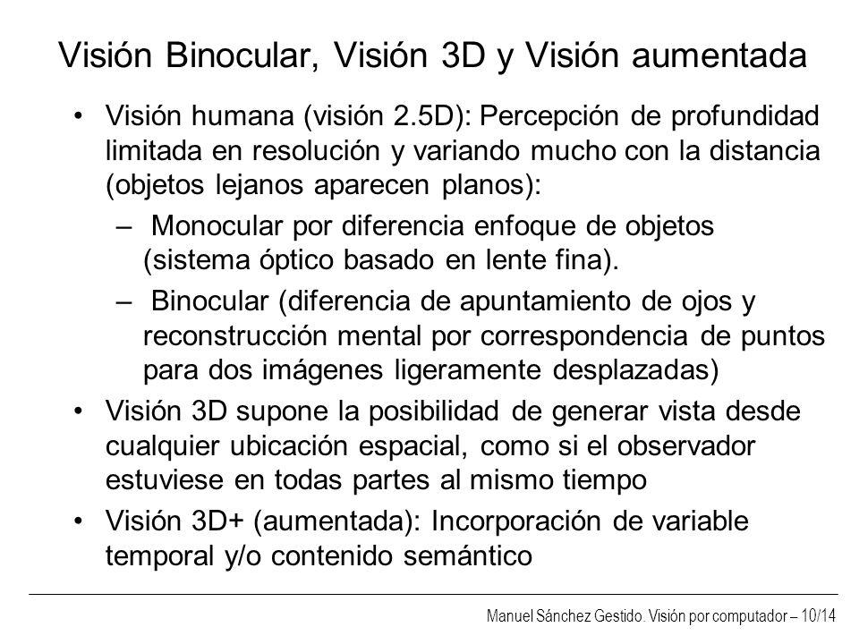 Visión Binocular, Visión 3D y Visión aumentada