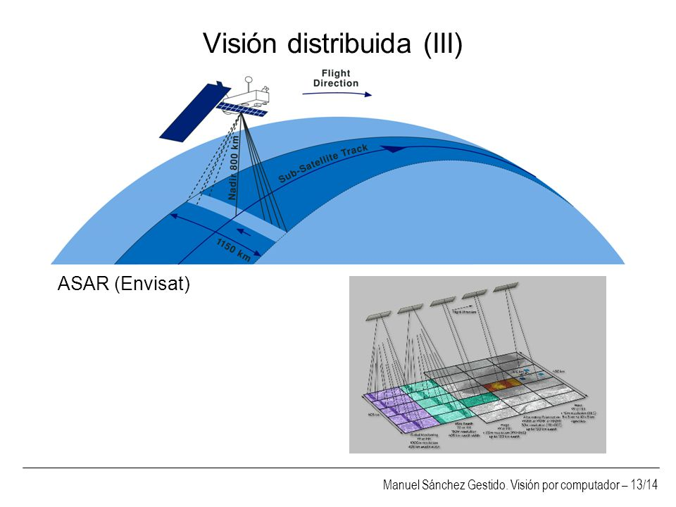 Visión distribuida (III)