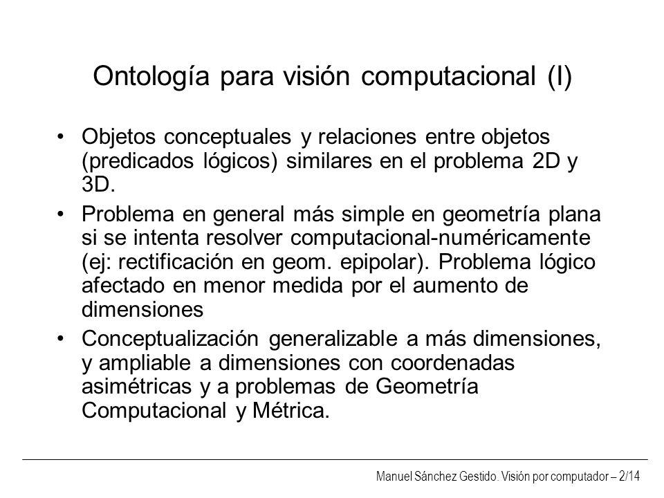 Ontología para visión computacional (I)