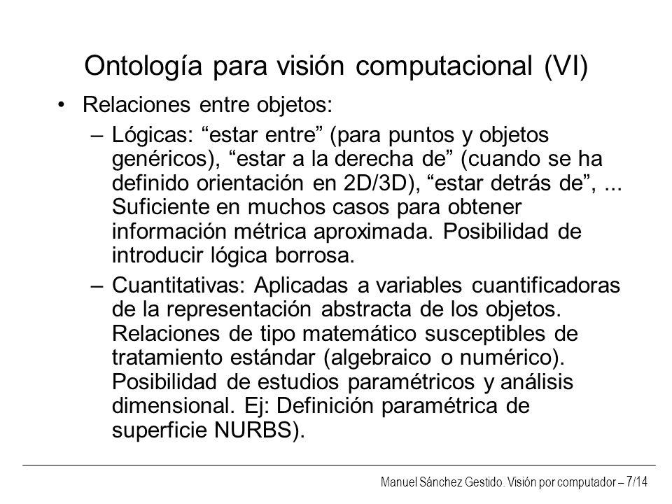 Ontología para visión computacional (VI)