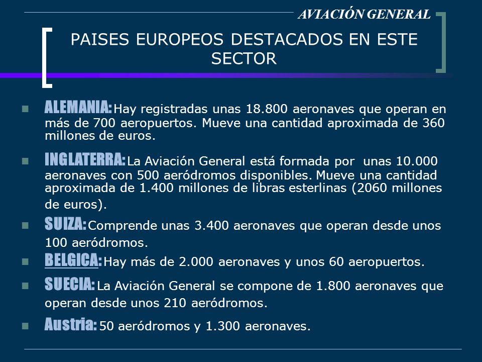PAISES EUROPEOS DESTACADOS EN ESTE SECTOR