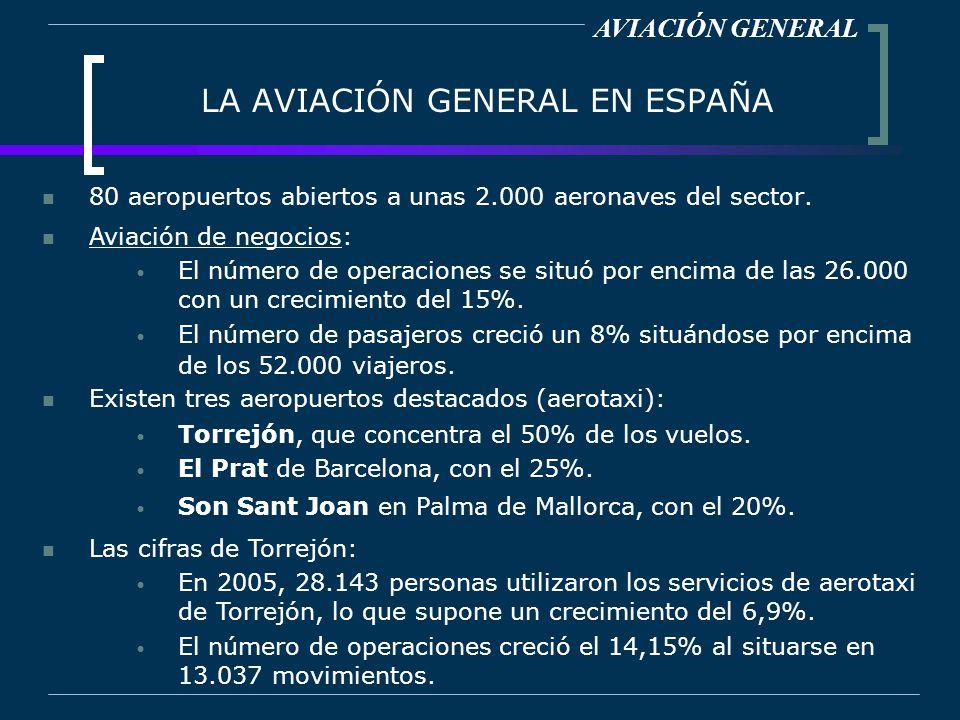 LA AVIACIÓN GENERAL EN ESPAÑA
