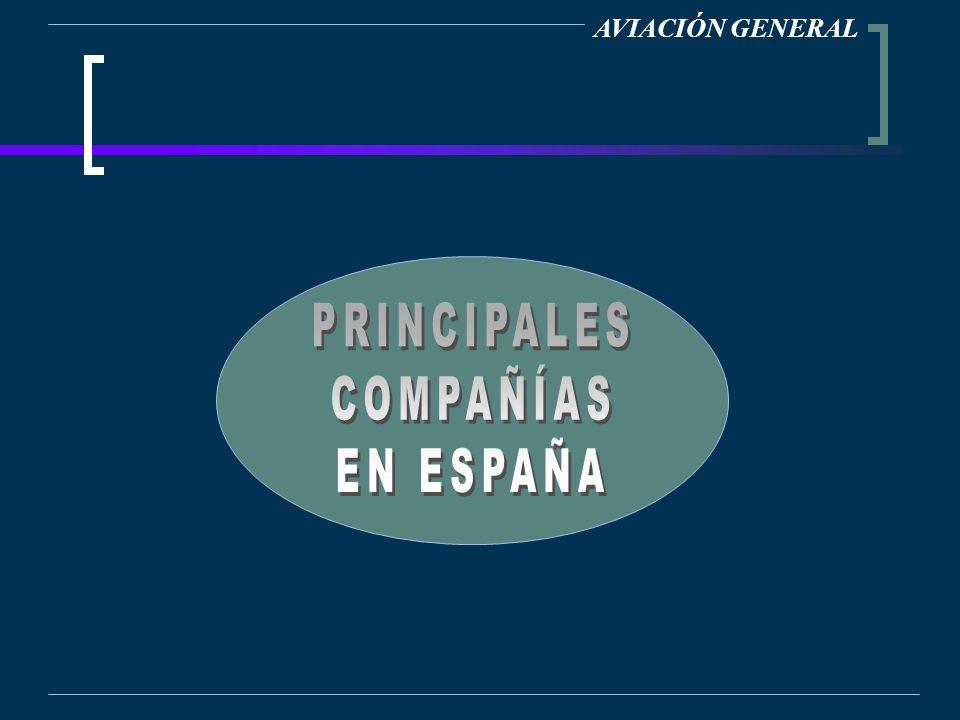 AVIACIÓN GENERAL PRINCIPALES COMPAÑÍAS EN ESPAÑA