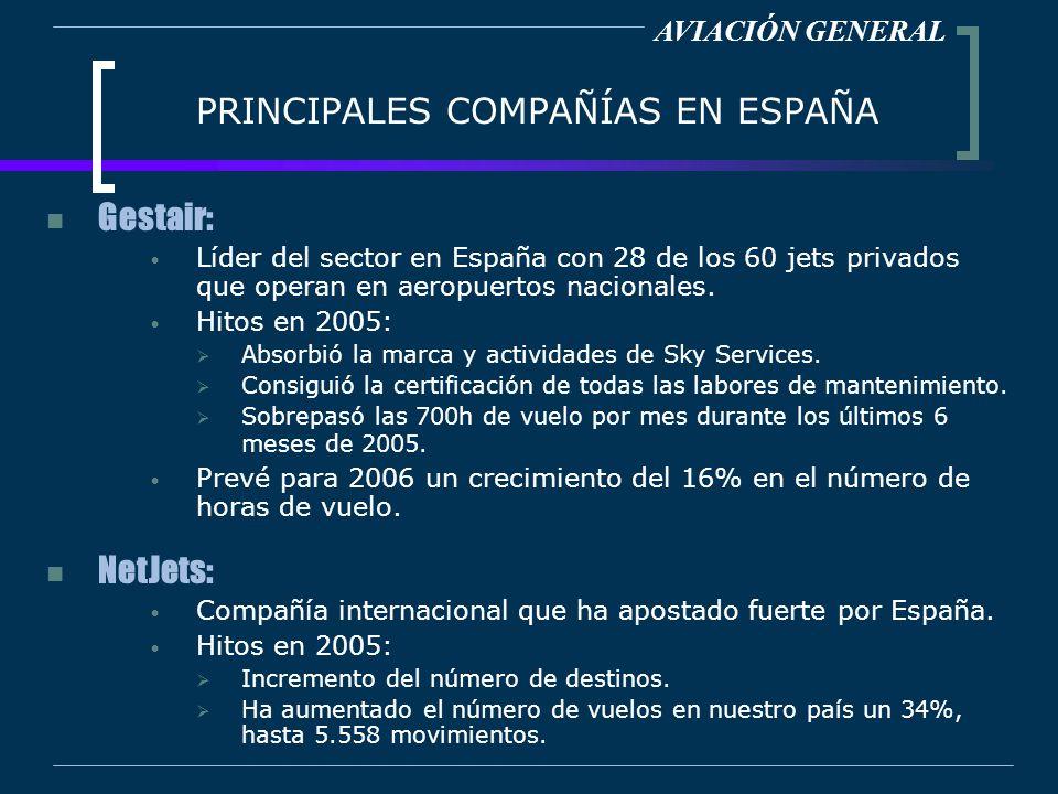PRINCIPALES COMPAÑÍAS EN ESPAÑA