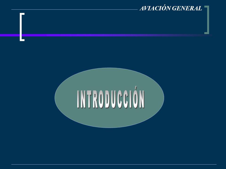 AVIACIÓN GENERAL INTRODUCCIÓN