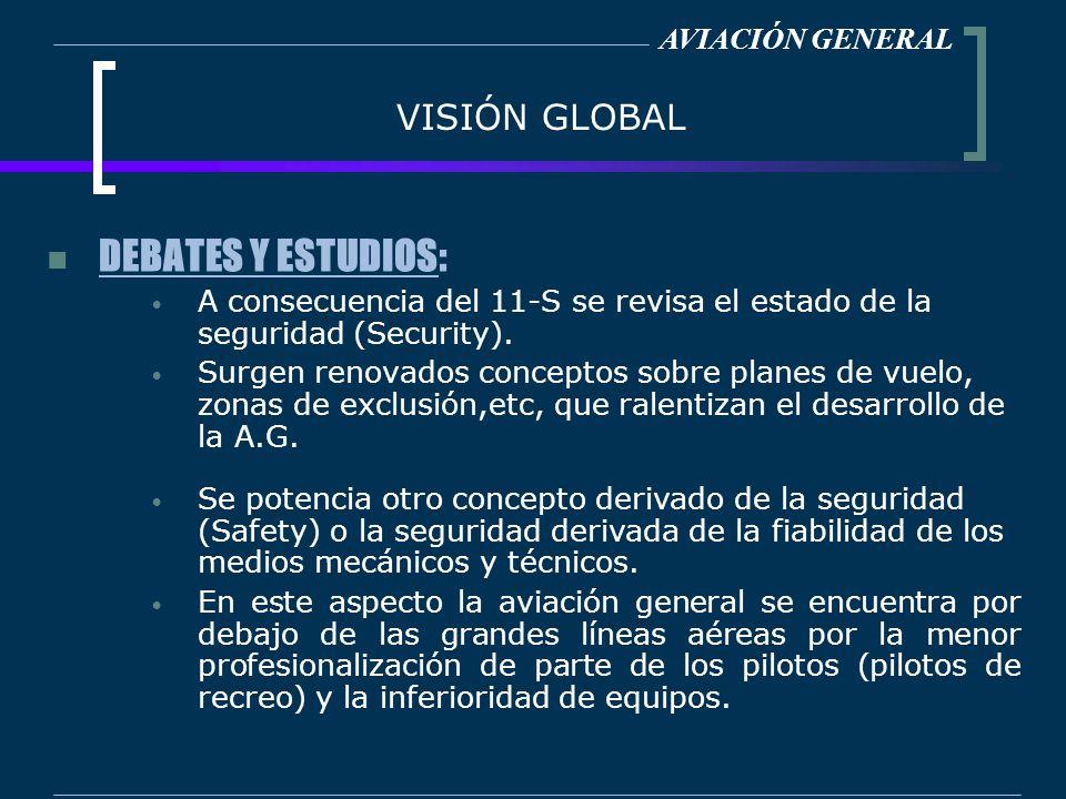 DEBATES Y ESTUDIOS: VISIÓN GLOBAL
