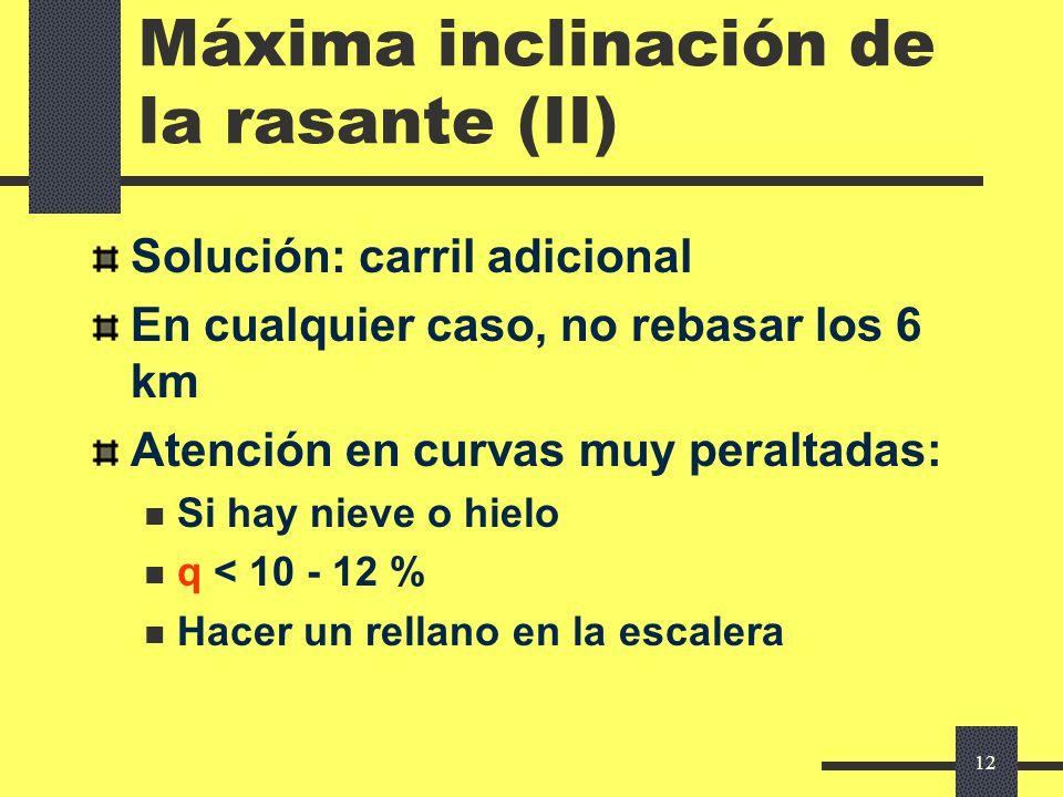 Máxima inclinación de la rasante (II)