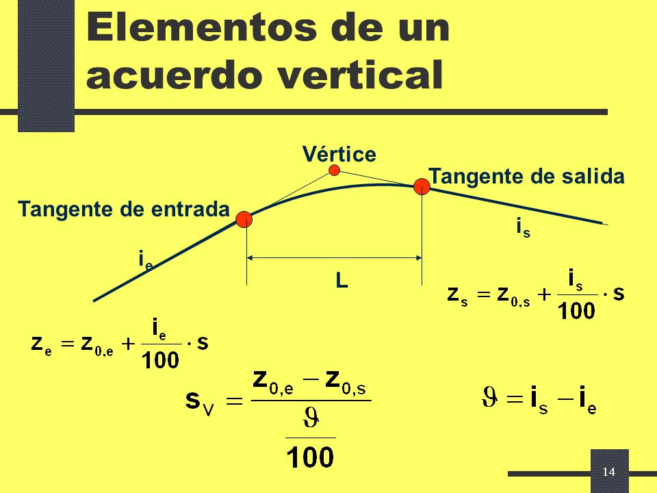 Elementos de un acuerdo vertical