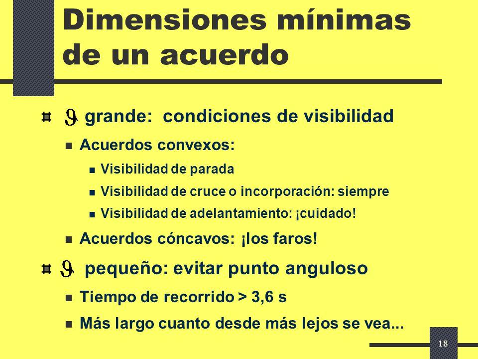 Dimensiones mínimas de un acuerdo