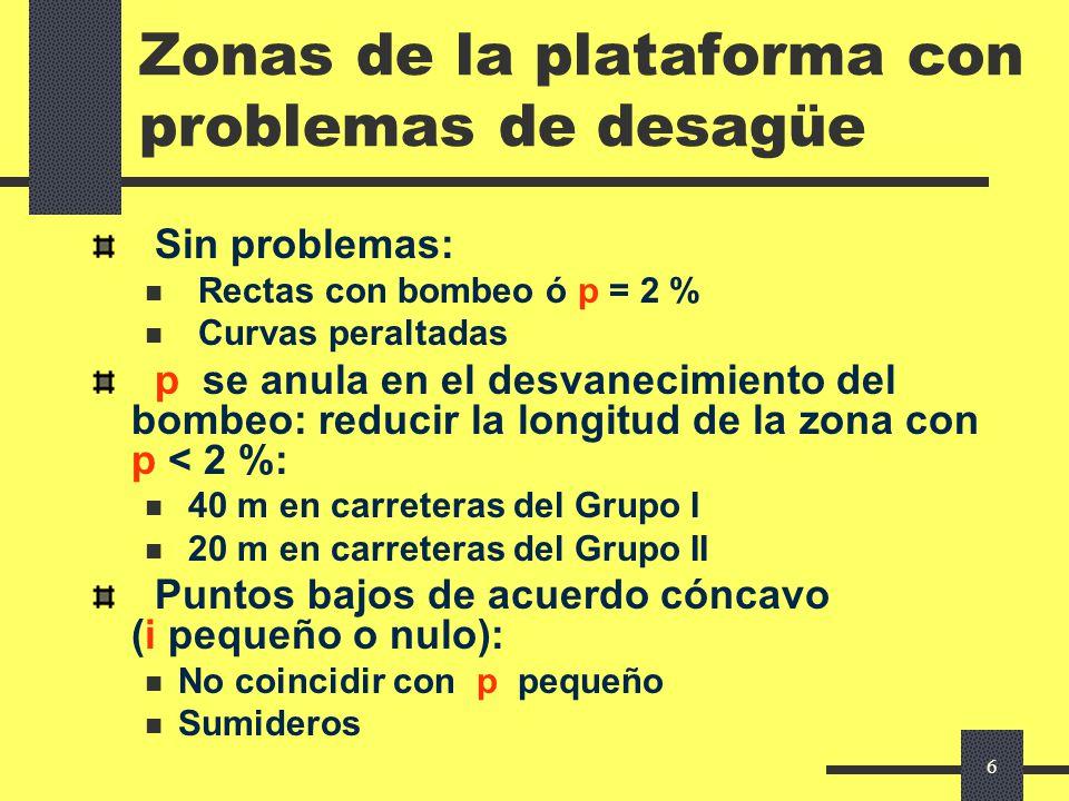Zonas de la plataforma con problemas de desagüe