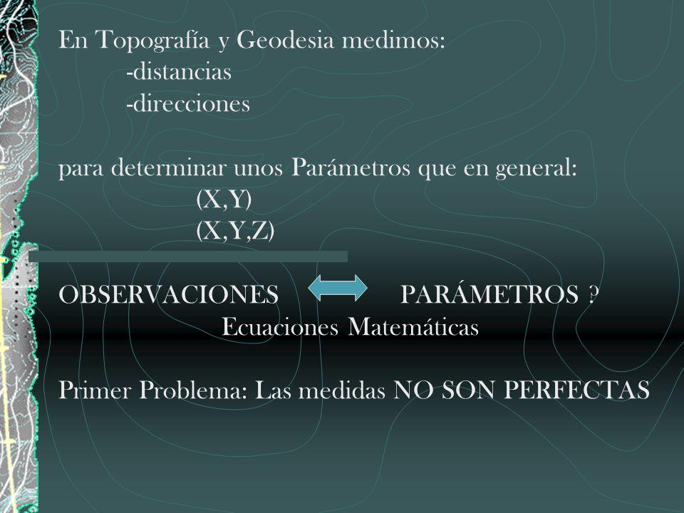En Topografía y Geodesia medimos: