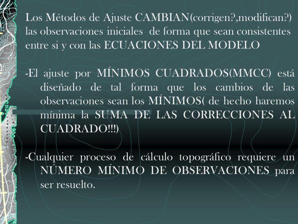 Los Métodos de Ajuste CAMBIAN(corrigen ,modifican )