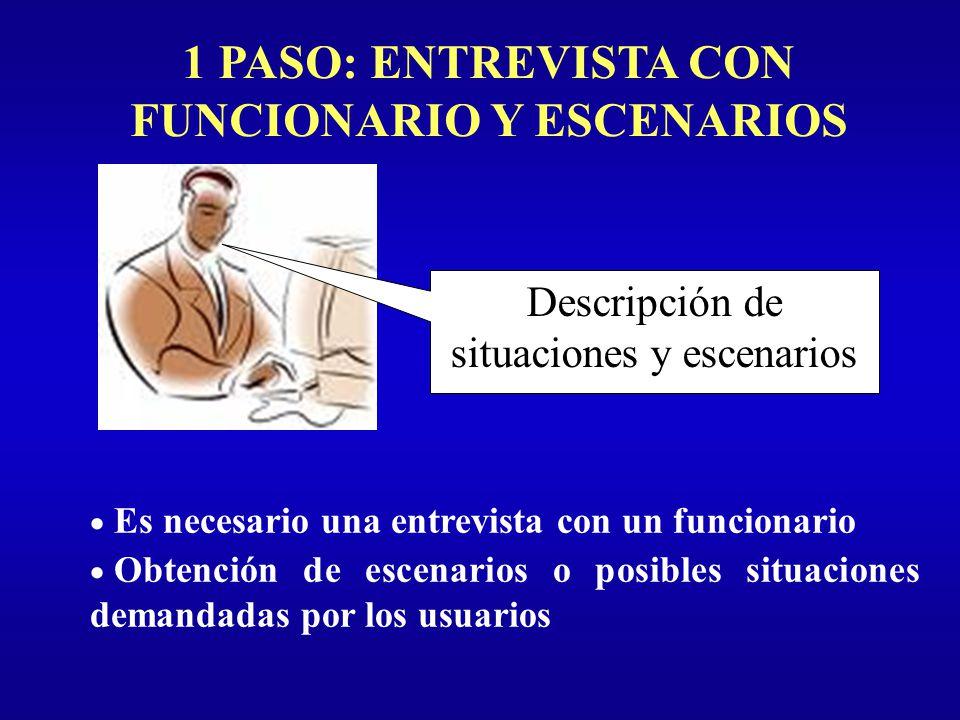 1 PASO: ENTREVISTA CON FUNCIONARIO Y ESCENARIOS