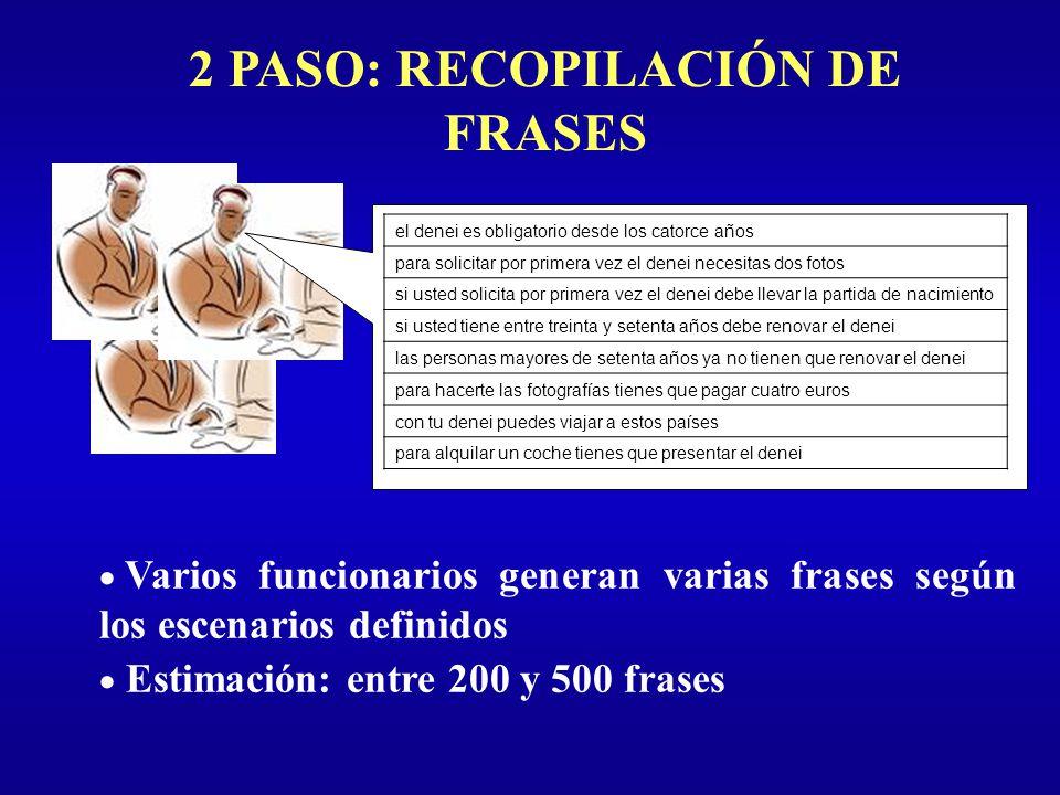 2 PASO: RECOPILACIÓN DE FRASES