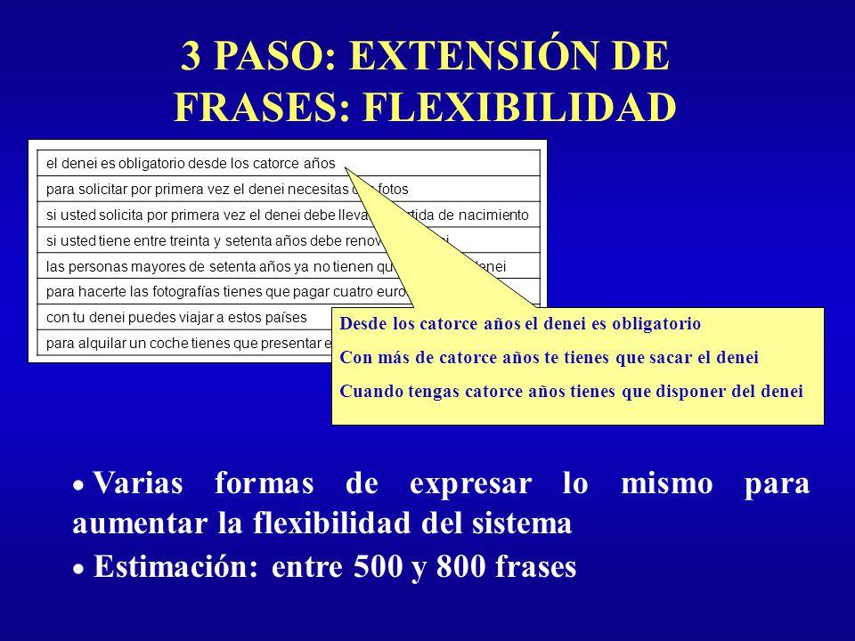 3 PASO: EXTENSIÓN DE FRASES: FLEXIBILIDAD