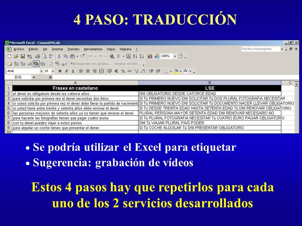 4 PASO: TRADUCCIÓN Introducción Tipos de Evaluación Sistema de Diálogo
