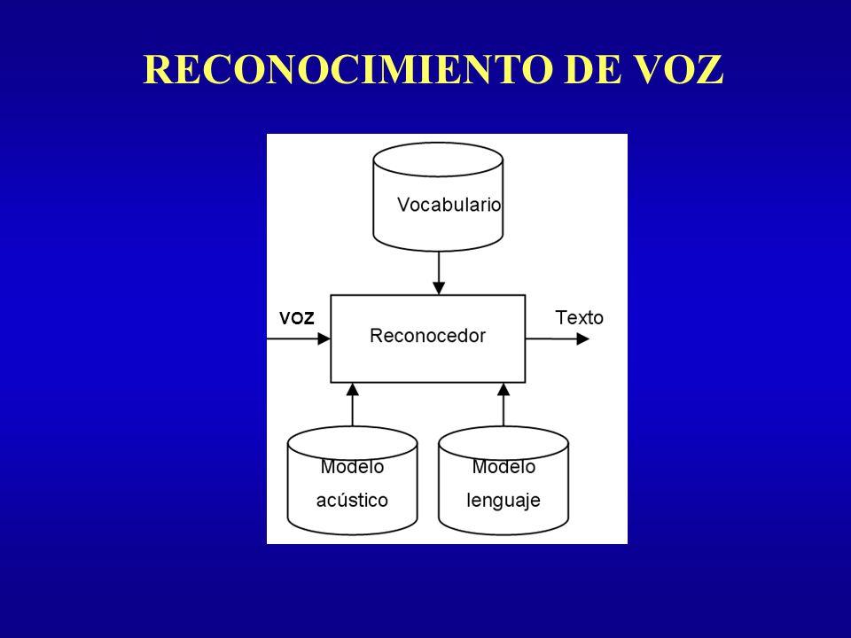 RECONOCIMIENTO DE VOZ Introducción Tipos de Evaluación