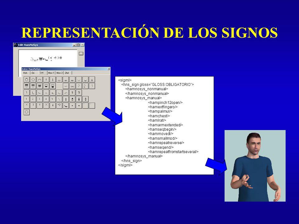 REPRESENTACIÓN DE LOS SIGNOS