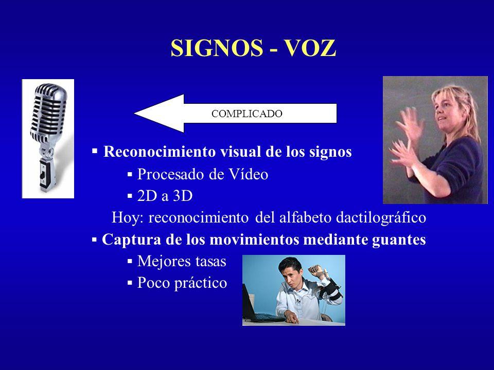 SIGNOS - VOZ Introducción Tipos de Evaluación Sistema de Diálogo