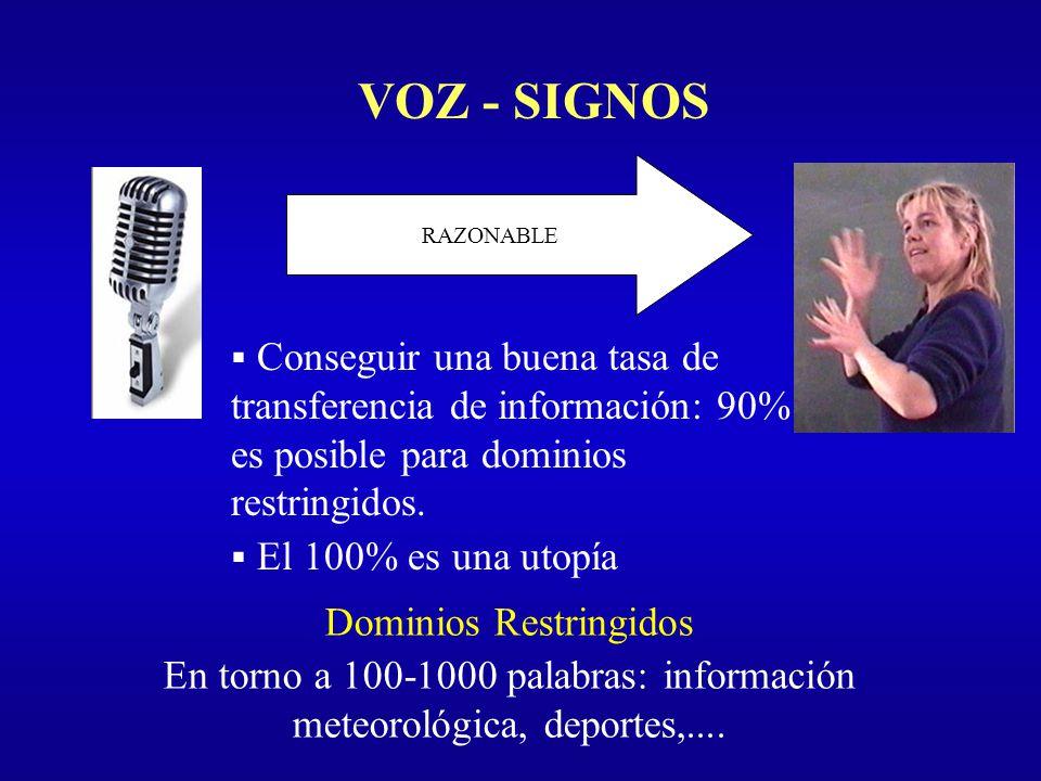 VOZ - SIGNOS Introducción Tipos de Evaluación Sistema de Diálogo
