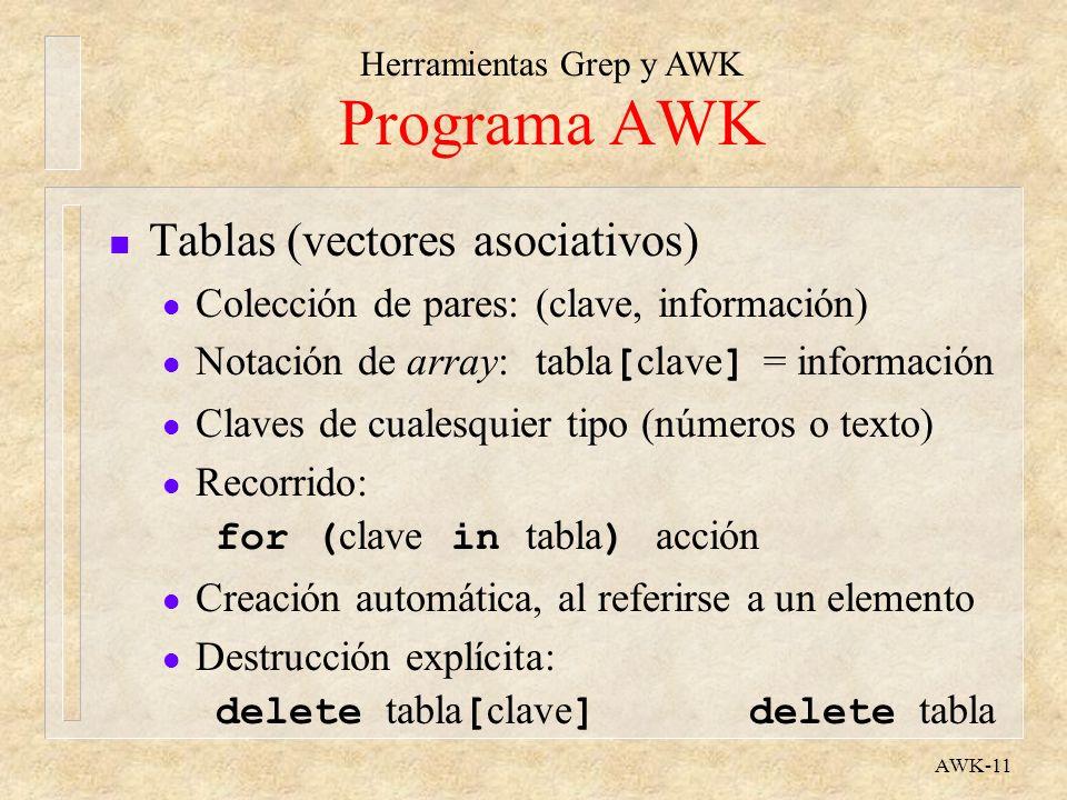 Programa AWK Tablas (vectores asociativos)