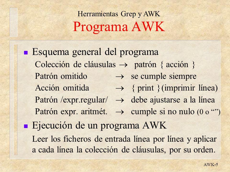 Programa AWK Esquema general del programa Ejecución de un programa AWK