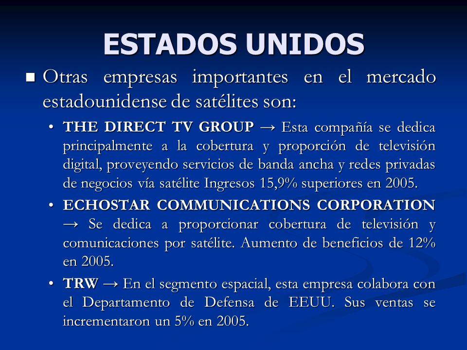ESTADOS UNIDOS Otras empresas importantes en el mercado estadounidense de satélites son: