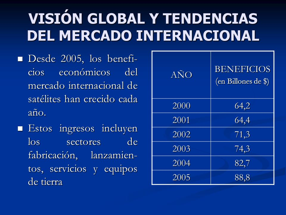 VISIÓN GLOBAL Y TENDENCIAS DEL MERCADO INTERNACIONAL