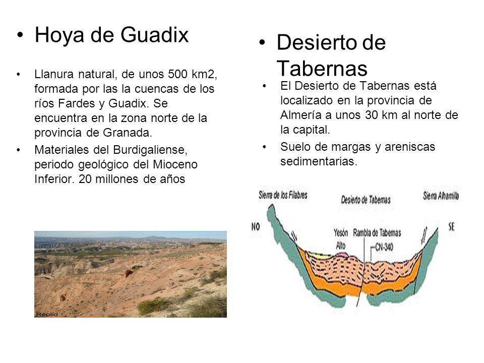Hoya de Guadix Desierto de Tabernas