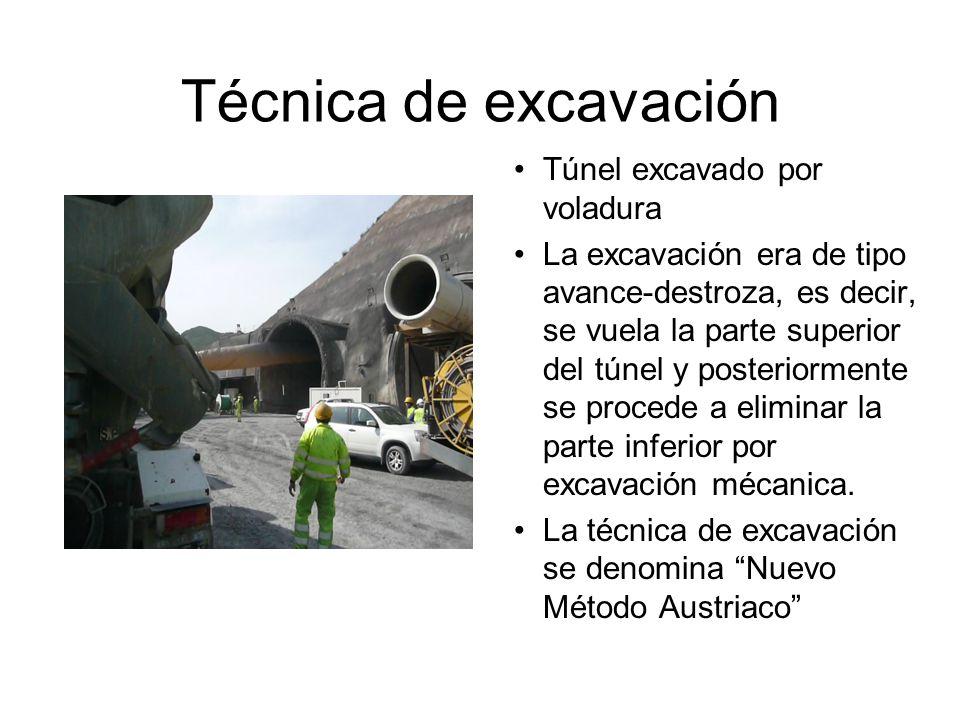 Técnica de excavación Túnel excavado por voladura