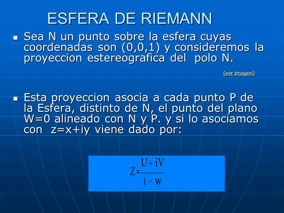 ESFERA DE RIEMANN Sea N un punto sobre la esfera cuyas coordenadas son (0,0,1) y consideremos la proyeccion estereografica del polo N.