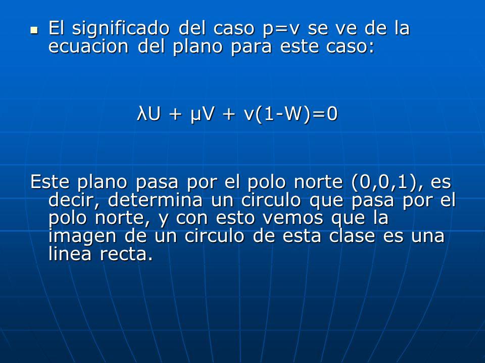 El significado del caso p=v se ve de la ecuacion del plano para este caso: