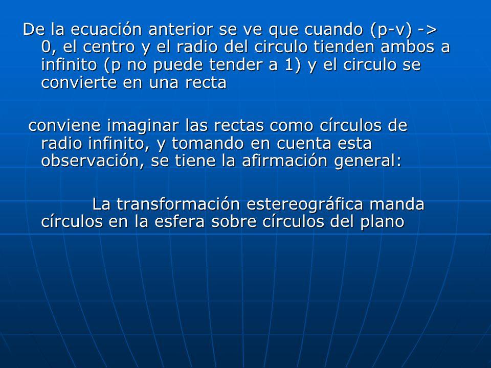 De la ecuación anterior se ve que cuando (p-v) -> 0, el centro y el radio del circulo tienden ambos a infinito (p no puede tender a 1) y el circulo se convierte en una recta